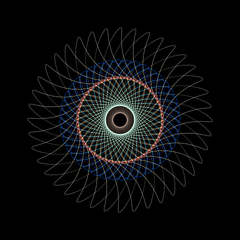 HTML Spirograph submission #1773